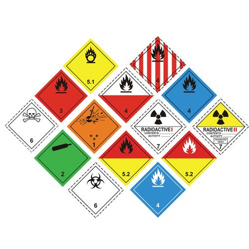 Placas de peligro